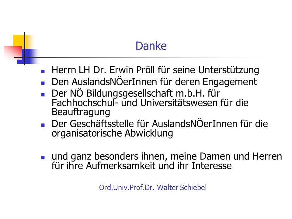 Danke Herrn LH Dr. Erwin Pröll für seine Unterstützung Den AuslandsNÖerInnen für deren Engagement Der NÖ Bildungsgesellschaft m.b.H. für Fachhochschul