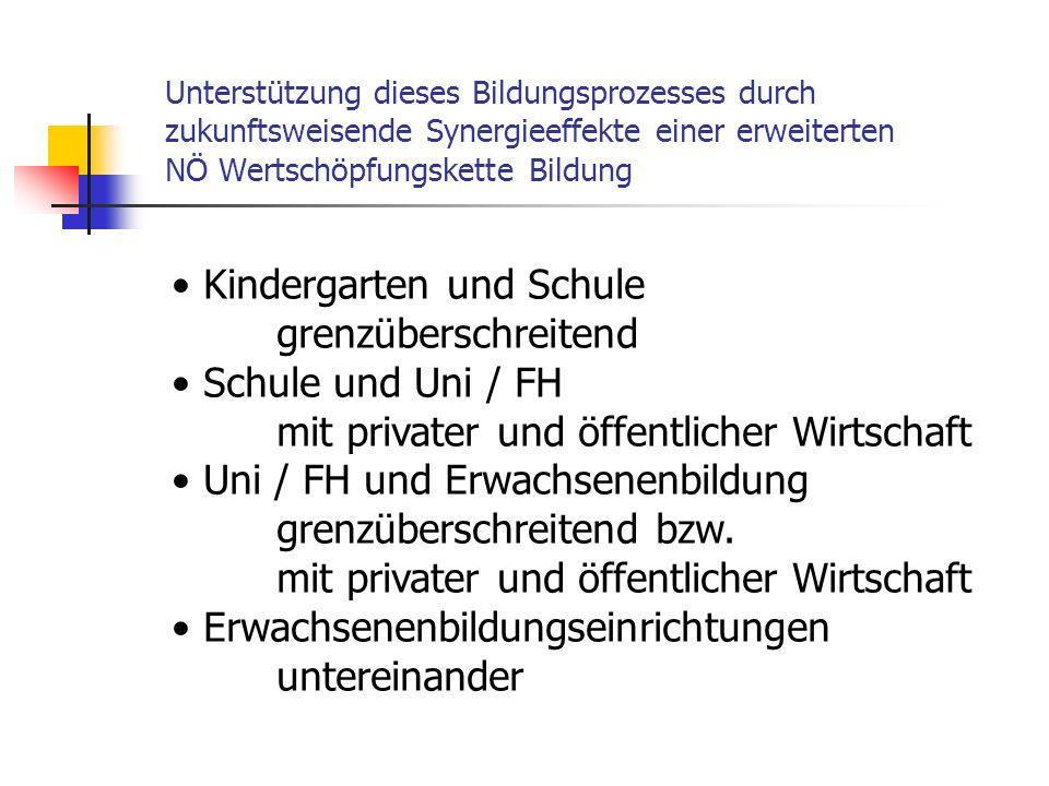 Unterstützung dieses Bildungsprozesses durch zukunftsweisende Synergieeffekte einer erweiterten NÖ Wertschöpfungskette Bildung Kindergarten und Schule
