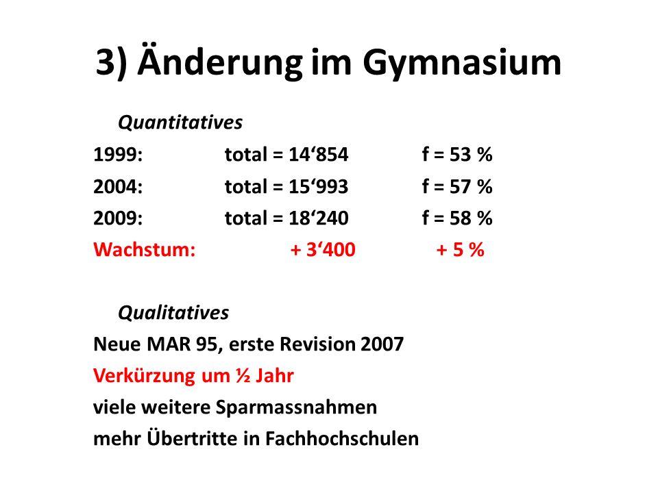 3) Änderung im Gymnasium Quantitatives 1999: total = 14854 f = 53 % 2004: total = 15993 f = 57 % 2009: total = 18240 f = 58 % Wachstum: + 3400 + 5 % Q