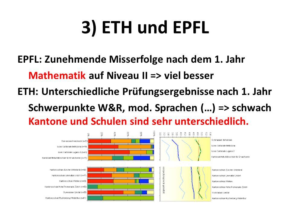 3) ETH und EPFL EPFL: Zunehmende Misserfolge nach dem 1. Jahr Mathematik auf Niveau II => viel besser ETH: Unterschiedliche Prüfungsergebnisse nach 1.