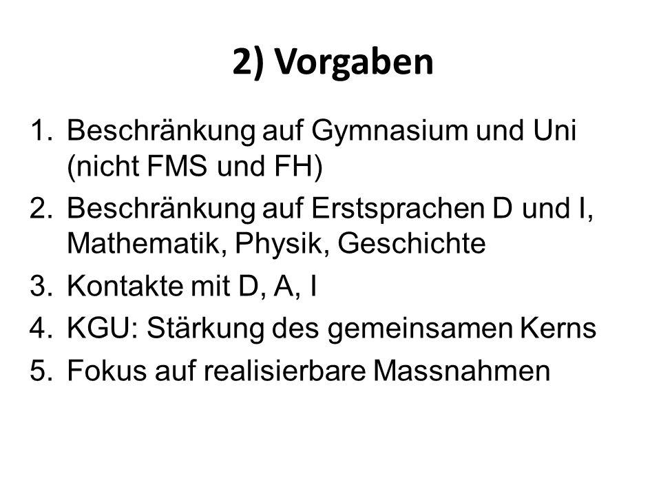 2) Vorgaben 1.Beschränkung auf Gymnasium und Uni (nicht FMS und FH) 2.Beschränkung auf Erstsprachen D und I, Mathematik, Physik, Geschichte 3.Kontakte