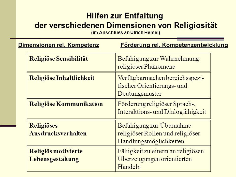 Hilfen zur Entfaltung der verschiedenen Dimensionen von Religiosität (im Anschluss an Ulrich Hemel) Religiöse SensibilitätBefähigung zur Wahrnehmung r