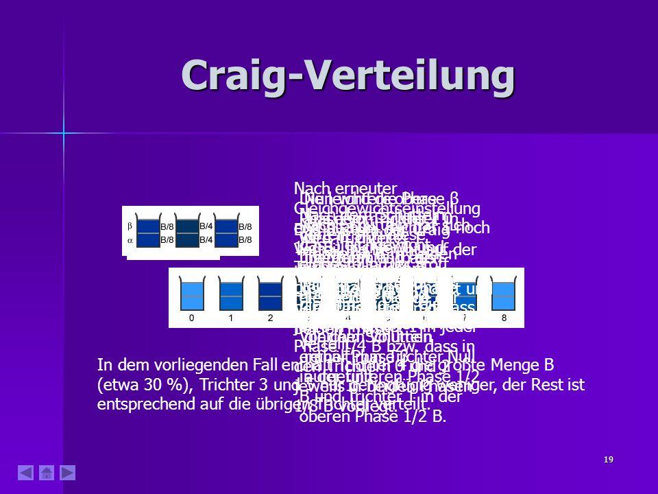 19 Craig-Verteilung Das System der Craig- Verteilung beruht auf der unterschiedlichen Löslichkeit von Produkt und Verunreinigung in den beiden Phasen.