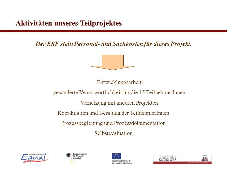 Entwicklungsarbeit gesonderte Verantwortlichkeit für die 15 TeilnehmerInnen Vernetzung mit anderen Projekten Koordination und Beratung der TeilnehmerI
