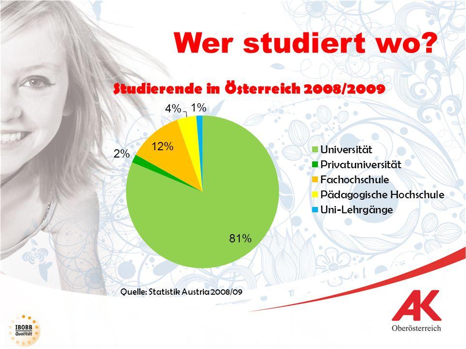Wer studiert wo? Quelle: Statistik Austria 2008/09