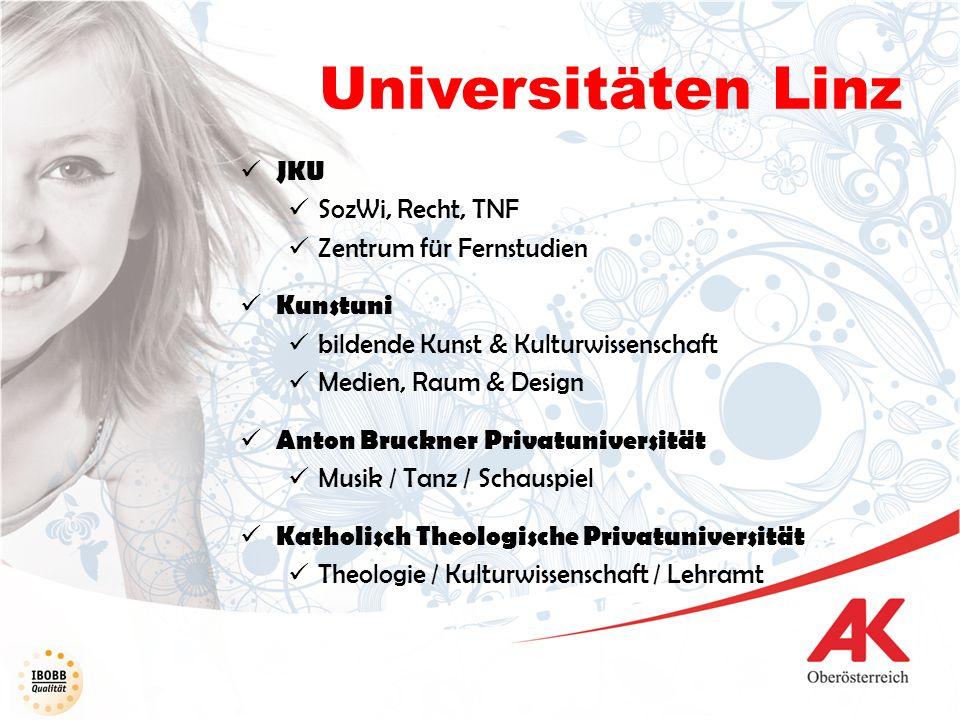 Universitäten Linz JKU SozWi, Recht, TNF Zentrum für Fernstudien Kunstuni bildende Kunst & Kulturwissenschaft Medien, Raum & Design Anton Bruckner Pri