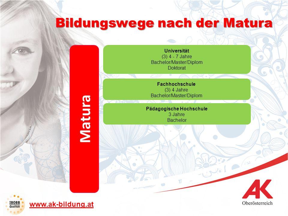 Matura Pädagogische Hochschule 3 Jahre Bachelor Fachhochschule (3) 4 Jahre Bachelor/Master/Diplom Universität (3) 4 - 7 Jahre Bachelor/Master/Diplom D