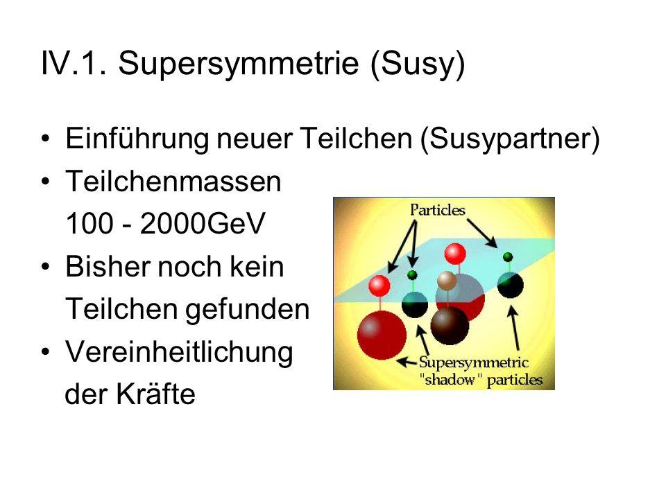 IV.1. Supersymmetrie (Susy) Einführung neuer Teilchen (Susypartner) Teilchenmassen 100 - 2000GeV Bisher noch kein Teilchen gefunden Vereinheitlichung