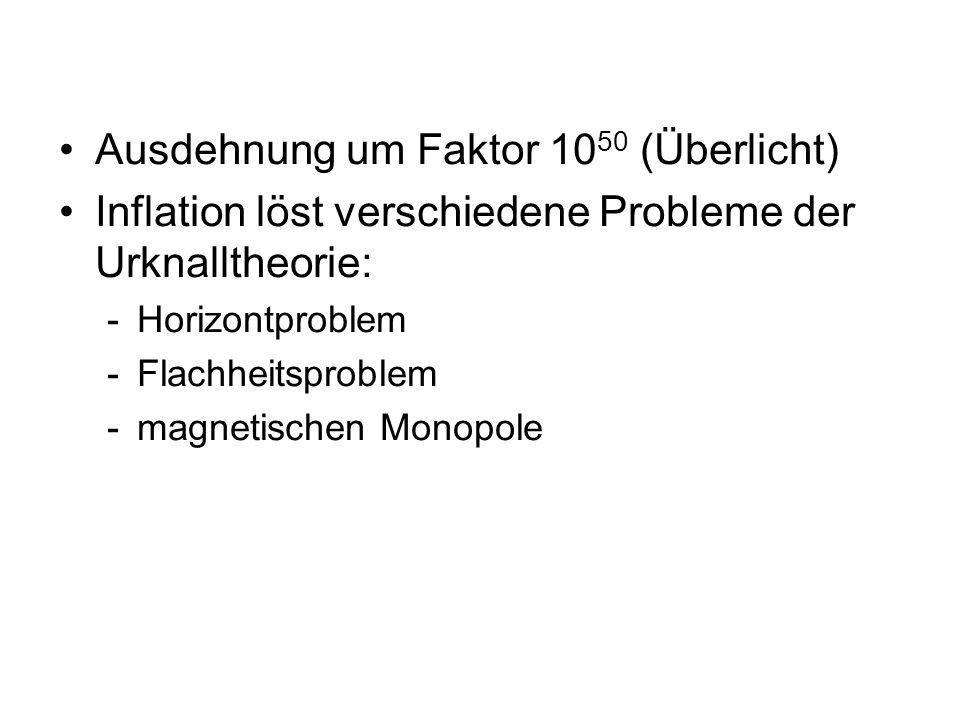 Ausdehnung um Faktor 10 50 (Überlicht) Inflation löst verschiedene Probleme der Urknalltheorie: -Horizontproblem -Flachheitsproblem -magnetischen Mono