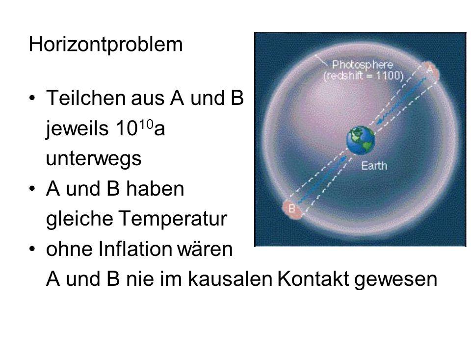 Horizontproblem Teilchen aus A und B jeweils 10 10 a unterwegs A und B haben gleiche Temperatur ohne Inflation wären A und B nie im kausalen Kontakt g