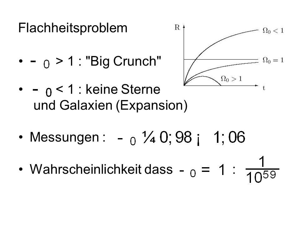 Flachheitsproblem > 1 :