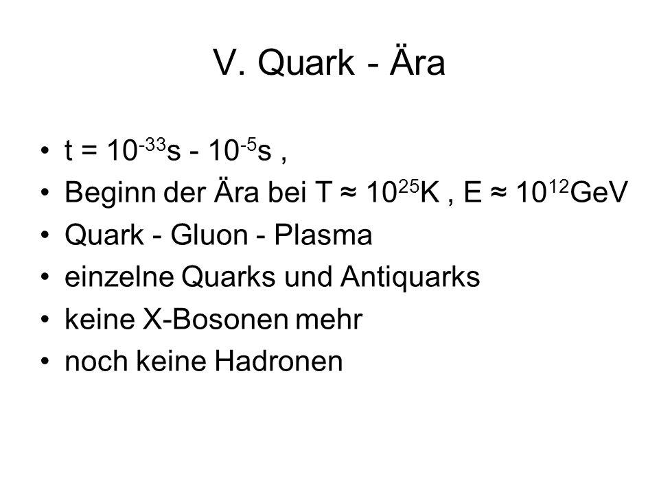 V. Quark - Ära t = 10 -33 s - 10 -5 s, Beginn der Ära bei T 10 25 K, E 10 12 GeV Quark - Gluon - Plasma einzelne Quarks und Antiquarks keine X-Bosonen
