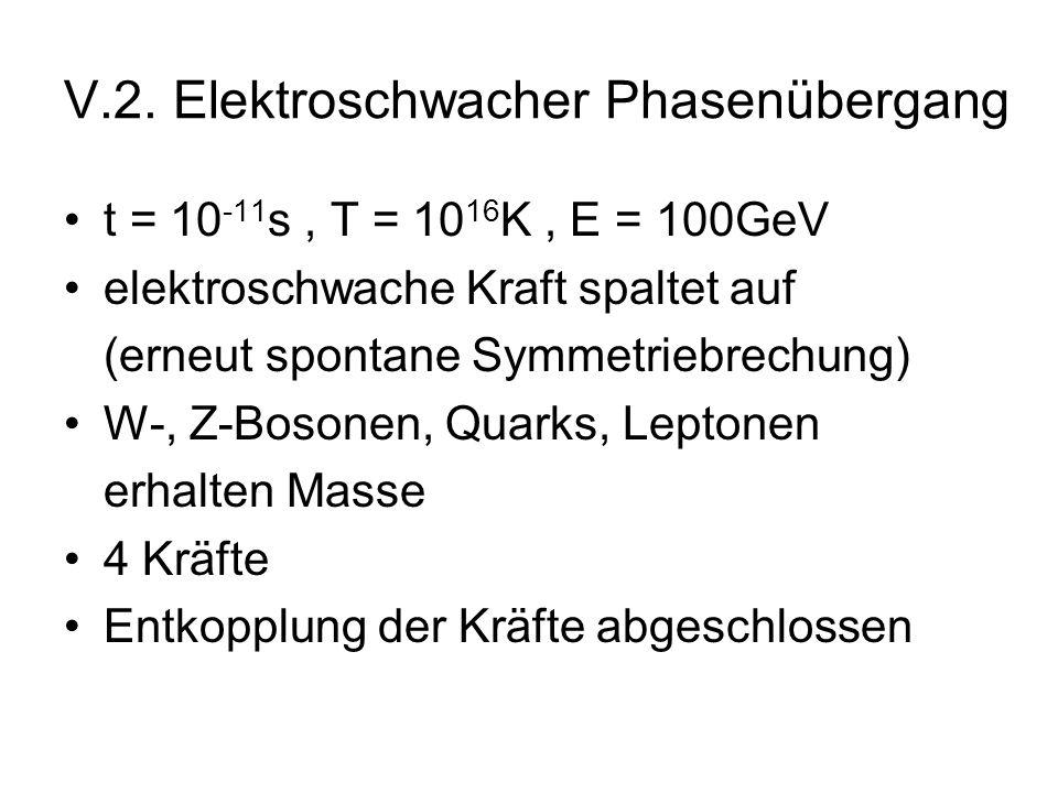 V.2. Elektroschwacher Phasenübergang t = 10 -11 s, T = 10 16 K, E = 100GeV elektroschwache Kraft spaltet auf (erneut spontane Symmetriebrechung) W-, Z