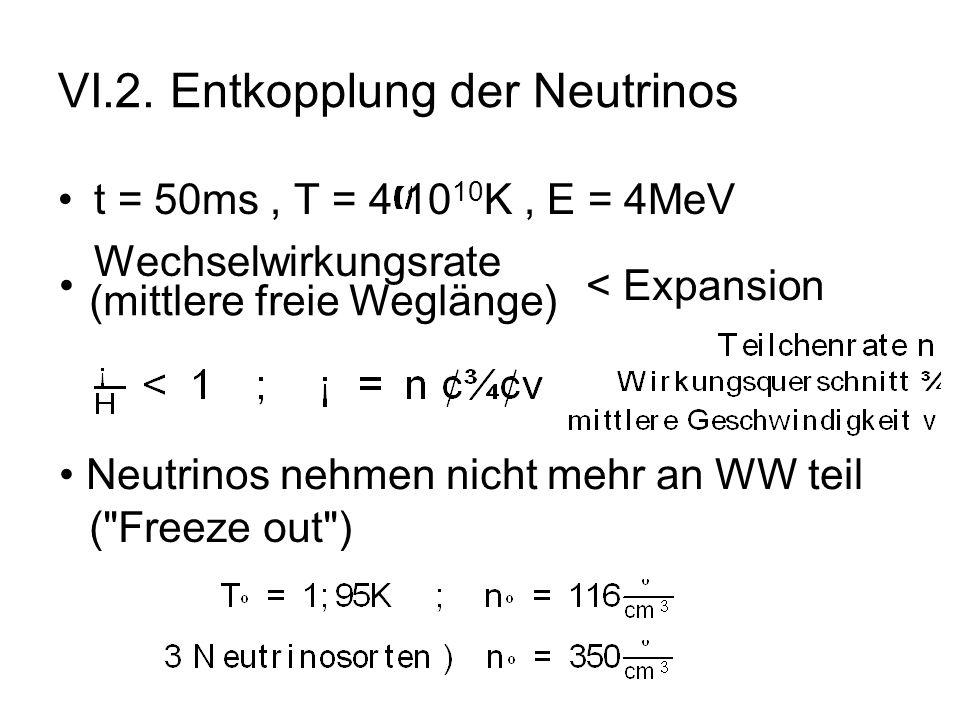 VI.2. Entkopplung der Neutrinos t = 50ms, T = 4 10 10 K, E = 4MeV Wechselwirkungsrate Neutrinos nehmen nicht mehr an WW teil (