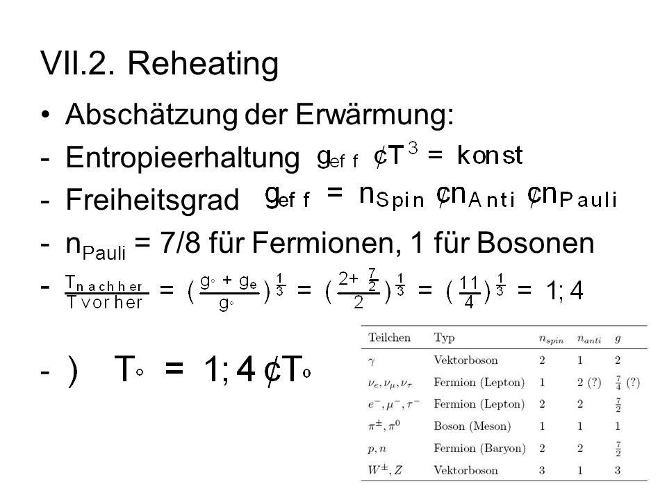 VII.2. Reheating Abschätzung der Erwärmung: -Entropieerhaltung -Freiheitsgrad -n Pauli = 7/8 für Fermionen, 1 für Bosonen -