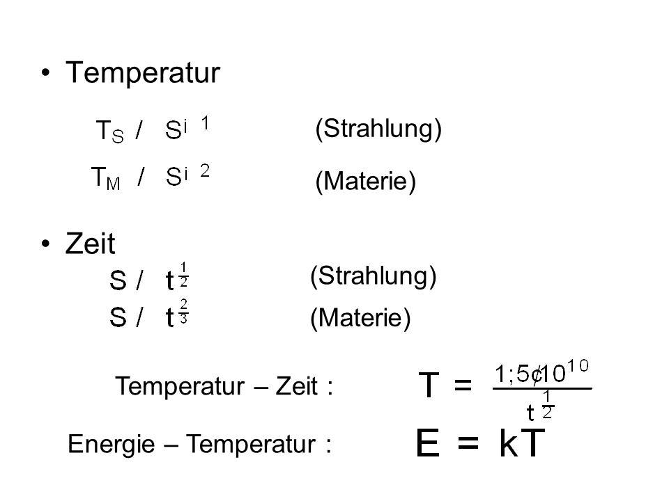 Temperatur Zeit (Strahlung) (Materie) Temperatur – Zeit : Energie – Temperatur : (Materie) (Strahlung)