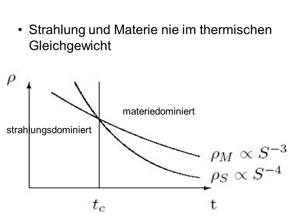Strahlung und Materie nie im thermischen Gleichgewicht strahlungsdominiert materiedominiert