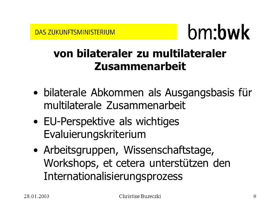 28.01.2003Christine Buzeczki9 von bilateraler zu multilateraler Zusammenarbeit bilaterale Abkommen als Ausgangsbasis für multilaterale Zusammenarbeit EU-Perspektive als wichtiges Evaluierungskriterium Arbeitsgruppen, Wissenschaftstage, Workshops, et cetera unterstützen den Internationalisierungsprozess
