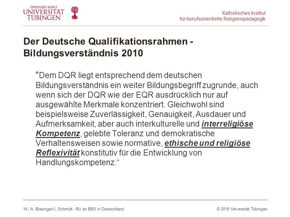 Katholisches Institut für berufsorientierte Religionspädagogik 14 | A.