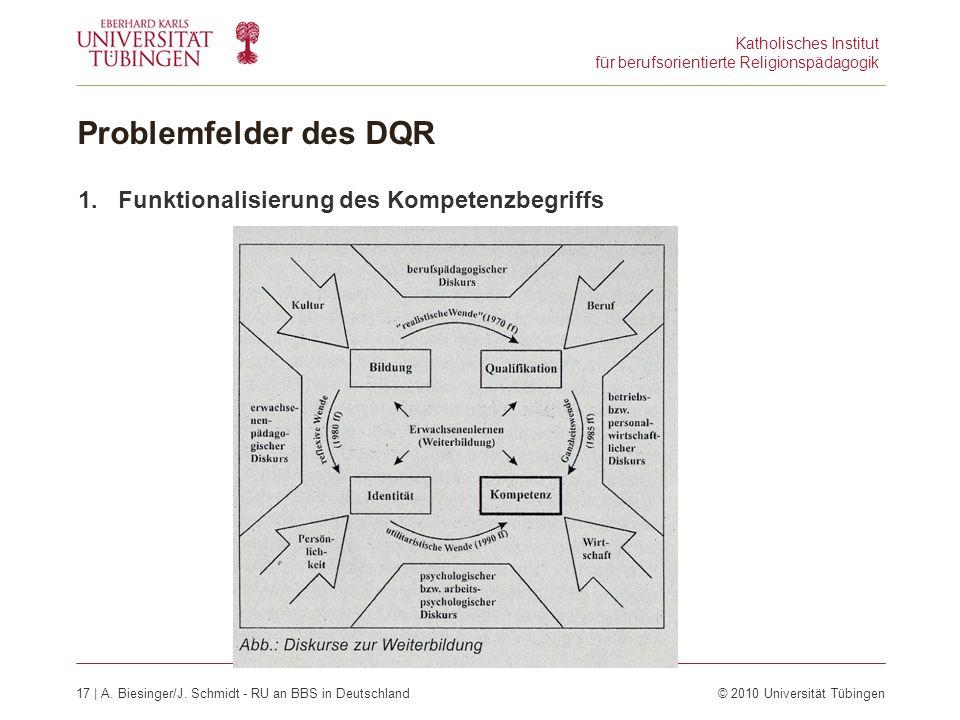 Katholisches Institut für berufsorientierte Religionspädagogik 17 | A.