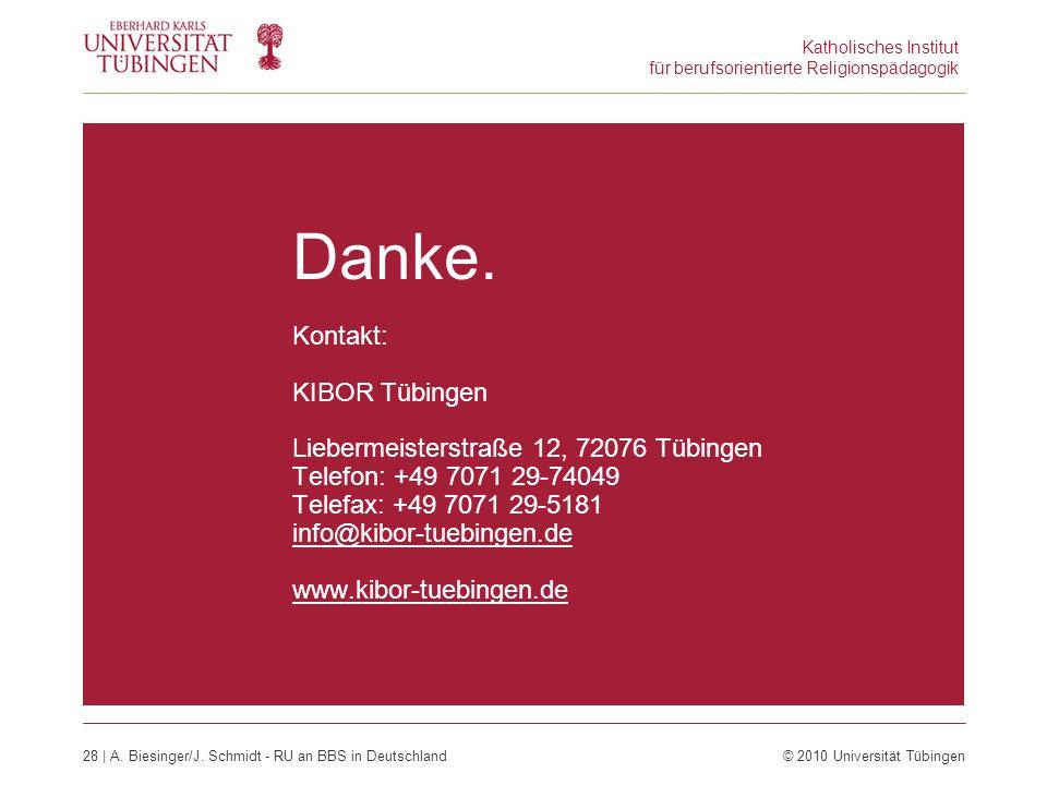 Katholisches Institut für berufsorientierte Religionspädagogik 28 | A.