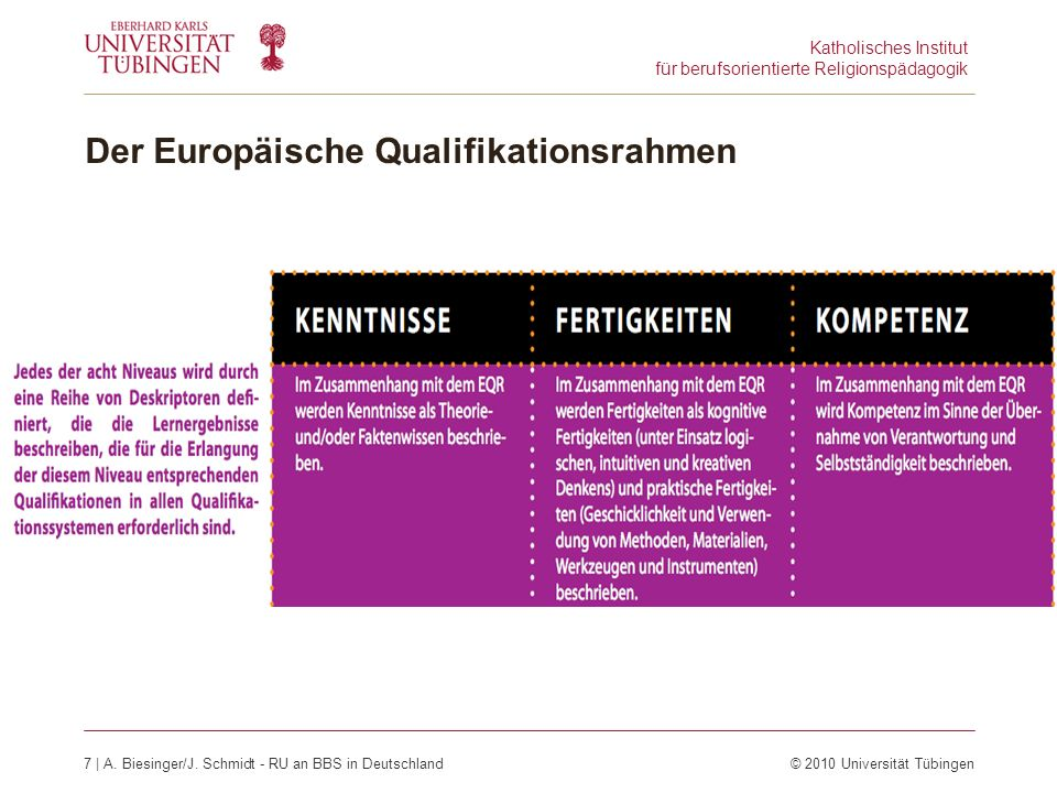 Katholisches Institut für berufsorientierte Religionspädagogik 8 | A.