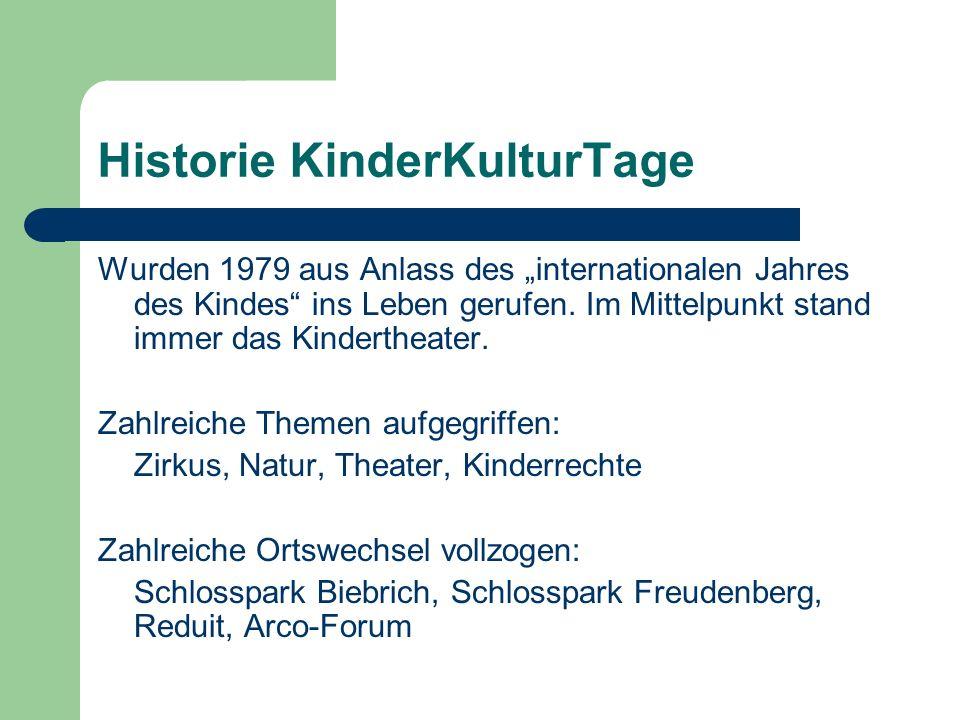 Historie KinderKulturTage Wurden 1979 aus Anlass des internationalen Jahres des Kindes ins Leben gerufen. Im Mittelpunkt stand immer das Kindertheater
