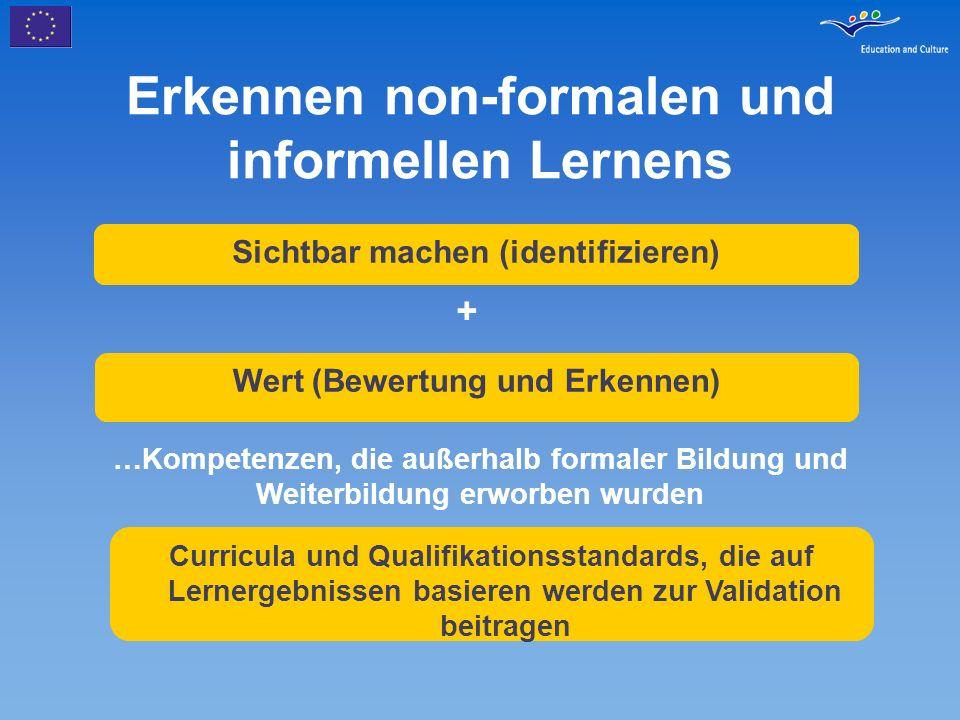 Erkennen non-formalen und informellen Lernens Sichtbar machen (identifizieren) Wert (Bewertung und Erkennen) + …Kompetenzen, die außerhalb formaler Bi