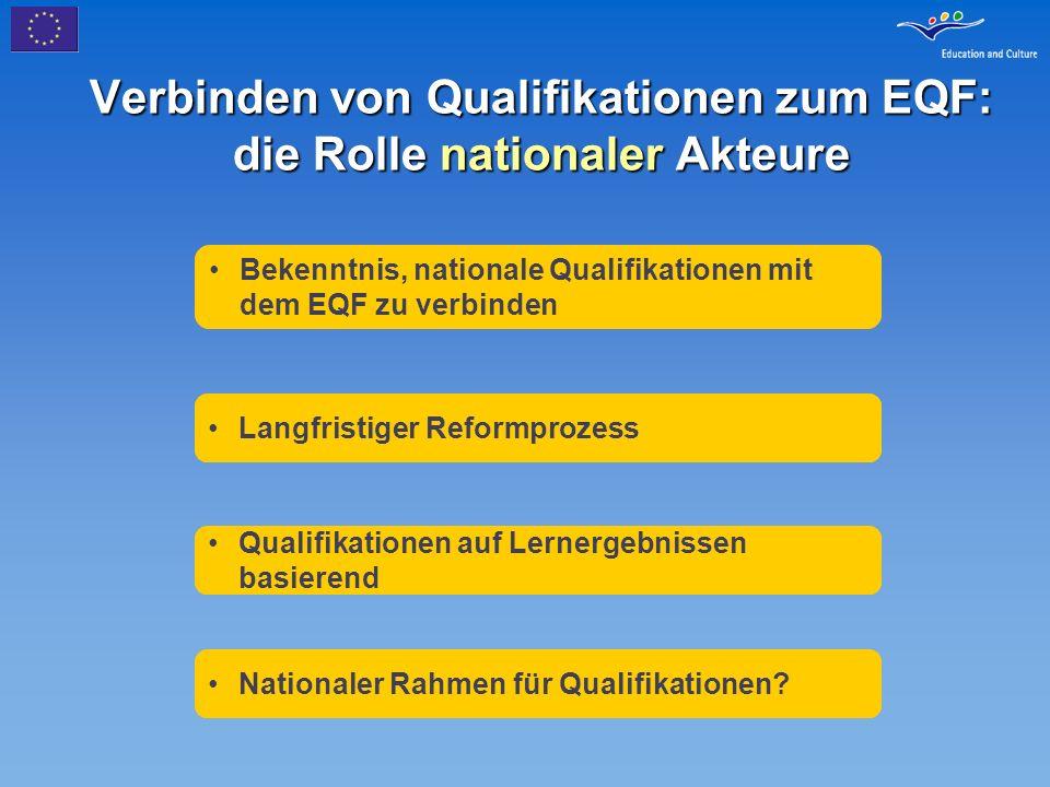 Verbinden von Qualifikationen zum EQF: die Rolle nationaler Akteure Bekenntnis, nationale Qualifikationen mit dem EQF zu verbinden Langfristiger Refor