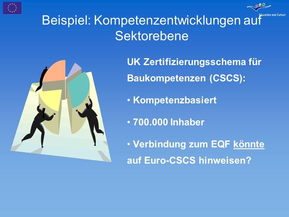 Beispiel: Kompetenzentwicklungen auf Sektorebene UK Zertifizierungsschema für Baukompetenzen (CSCS): Kompetenzbasiert 700.000 Inhaber Verbindung zum E