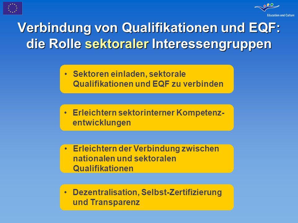 Verbindung von Qualifikationen und EQF: die Rolle sektoraler Interessengruppen Sektoren einladen, sektorale Qualifikationen und EQF zu verbinden Erlei