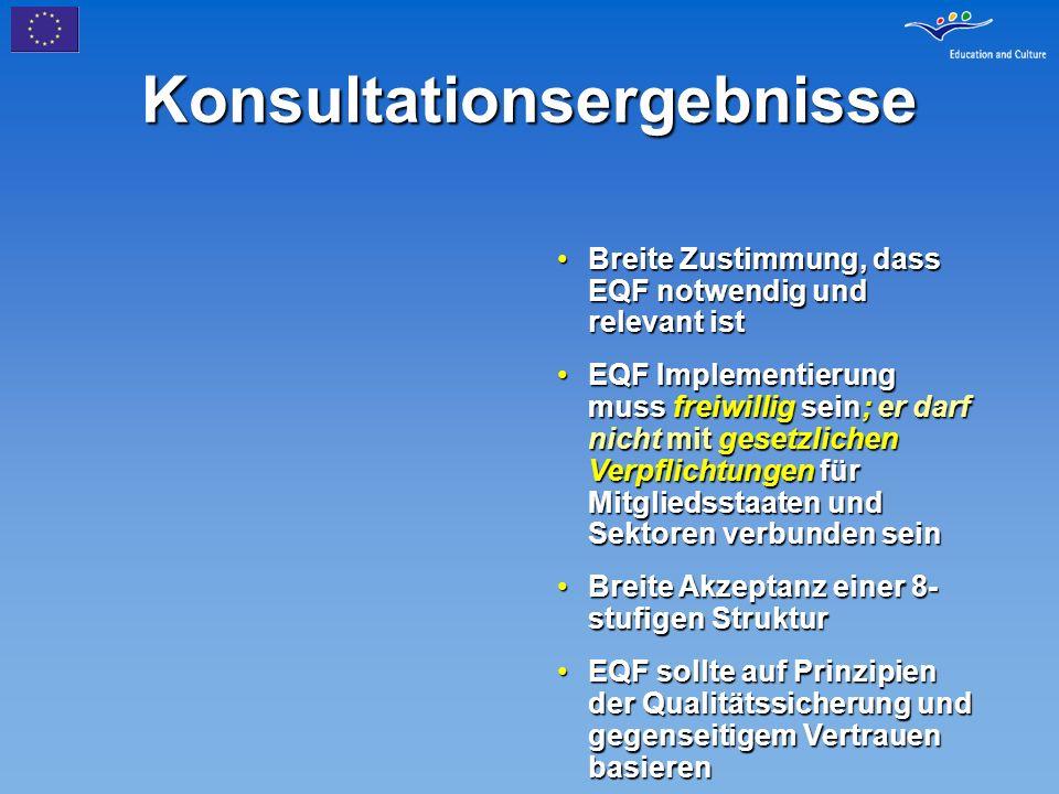 Konsultationsergebnisse Breite Zustimmung, dass EQF notwendig und relevant istBreite Zustimmung, dass EQF notwendig und relevant ist EQF Implementieru