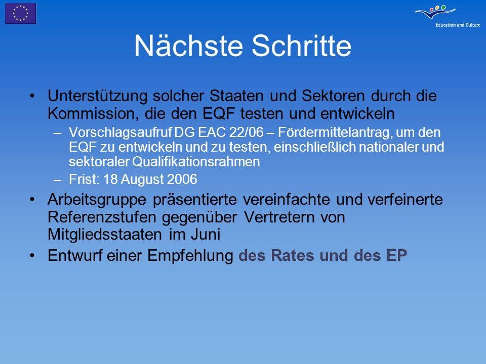 Nächste Schritte Unterstützung solcher Staaten und Sektoren durch die Kommission, die den EQF testen und entwickeln –Vorschlagsaufruf DG EAC 22/06 – F