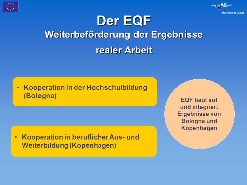 Der EQF Weiterbeförderung der Ergebnisse realer Arbeit Kooperation in der Hochschulbildung (Bologna) Kooperation in beruflicher Aus- und Weiterbildung