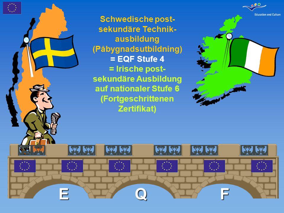 Schwedische post- sekundäre Technik- ausbildung (Påbygnadsutbildning) = EQF Stufe 4 = Irische post- sekundäre Ausbildung auf nationaler Stufe 6 (Fortg