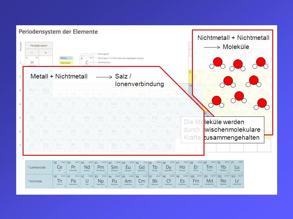 Nichtmetall + Nichtmetall Moleküle Die Moleküle werden durch zwischenmolekulare Kräfte zusammengehalten Metall + NichtmetallSalz / Ionenverbindung