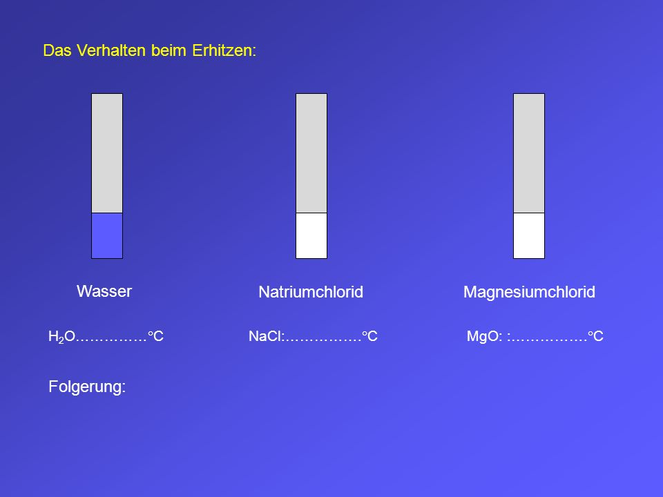 Das Verhalten beim Erhitzen: Wasser NatriumchloridMagnesiumchlorid Folgerung: H 2 O……………°C NaCl:…………….°C MgO: :…………….°C