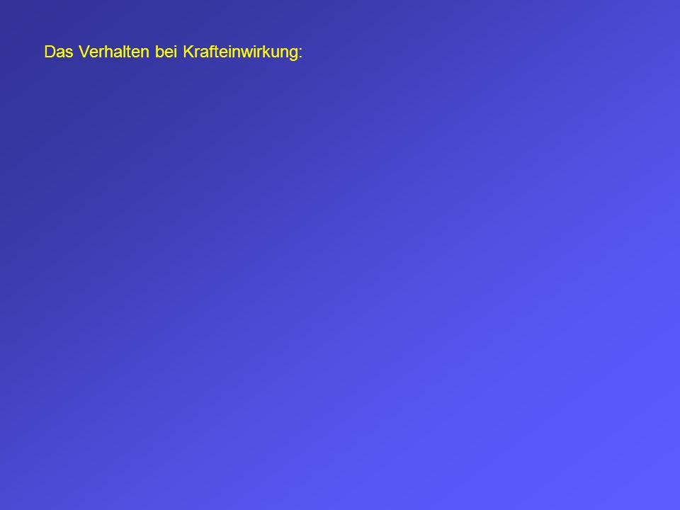 Elektrolyse einer CuCl 2 -Lösung KathodeAnode CuCl 2 -Lösung Spannungsquelle Cl 2 -Gas entweicht an der Anode Festes Kupfer setzt sich an der Kathode ab Forlgerung:Salze bestehen aus positiv und negativ geladenen Atomen (oder Molekülen)