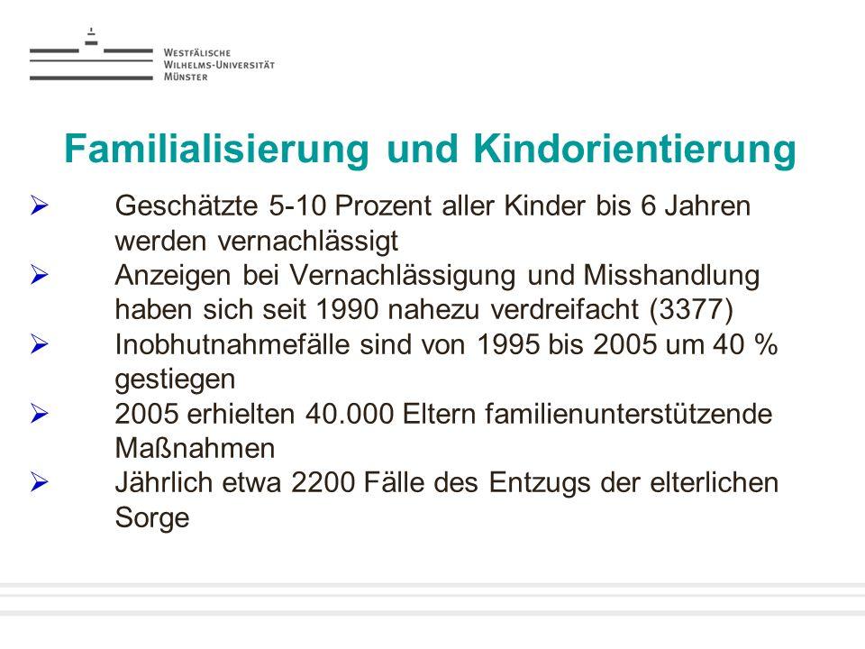Familialisierung und Kindorientierung Geschätzte 5-10 Prozent aller Kinder bis 6 Jahren werden vernachlässigt Anzeigen bei Vernachlässigung und Missha