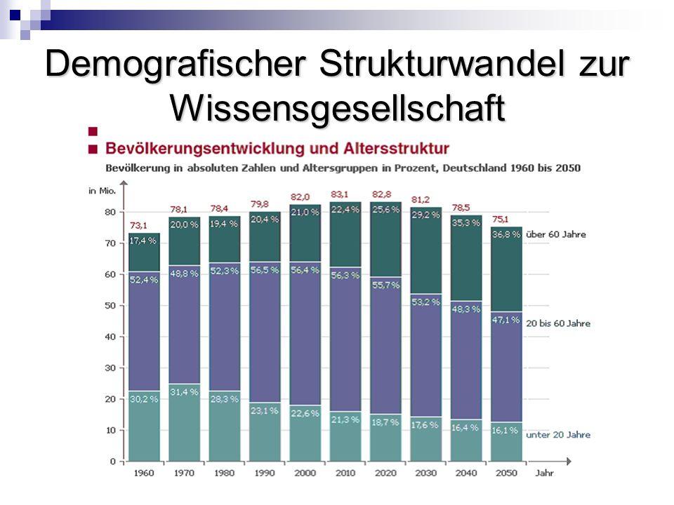 Abschlusspräsentation - Gruppe 6 Arbeitspaket Allgemeine und berufliche Bildung 2010 - Lernen muss attraktiver werden Benchmark 2010: 12,5%