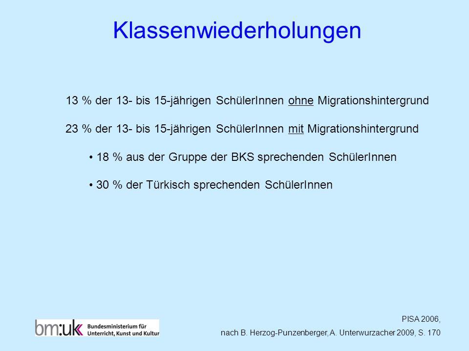 Klassenwiederholungen PISA 2006, nach B. Herzog-Punzenberger, A. Unterwurzacher 2009, S. 170 13 % der 13- bis 15-jährigen SchülerInnen ohne Migrations