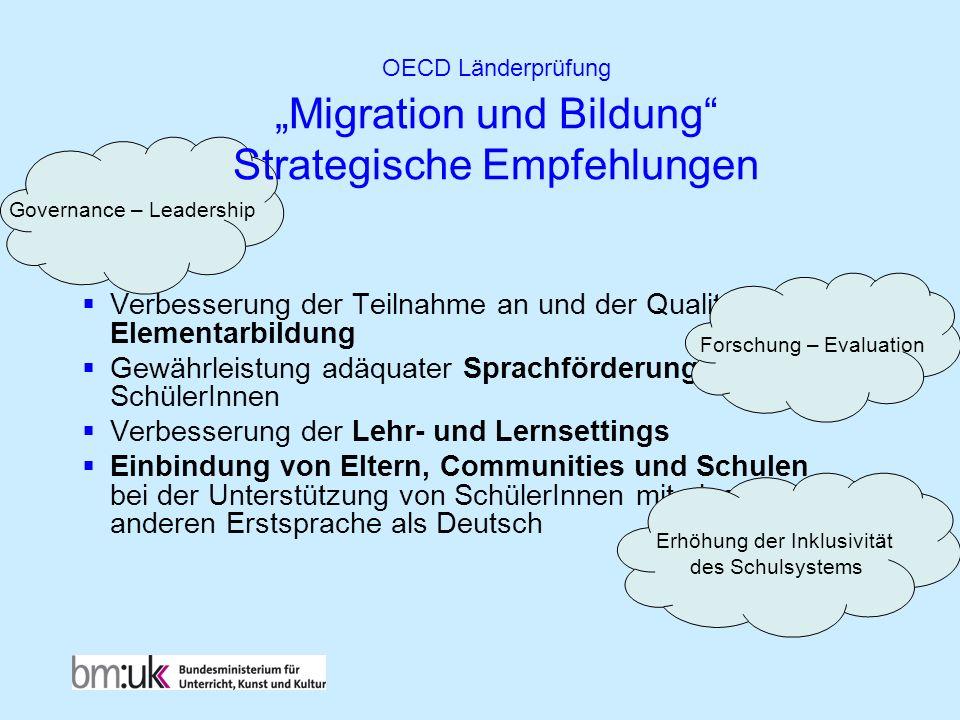 Verbesserung der Teilnahme an und der Qualität der Elementarbildung Gewährleistung adäquater Sprachförderung für alle SchülerInnen Verbesserung der Le