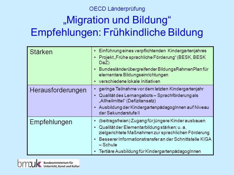 Stärken Einführung eines verpflichtenden Kindergartenjahres Projekt Frühe sprachliche Förderung (BESK, BESK DaZ) Bundesländerübergreifender BildungsRa