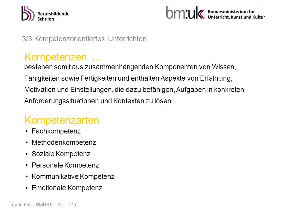 Ursula Fritz, BMUKK – Abt. II/7a Kompetenzen … 3/3 Kompetenzorientiertes Unterrichten bestehen somit aus zusammenhängenden Komponenten von Wissen, Fäh
