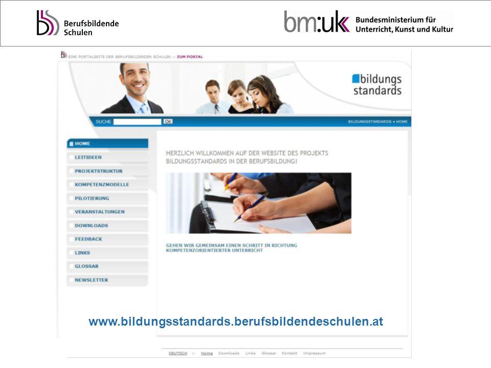 Ursula Fritz, BMUKK – Abt. II/7a www.bildungsstandards.berufsbildendeschulen.at