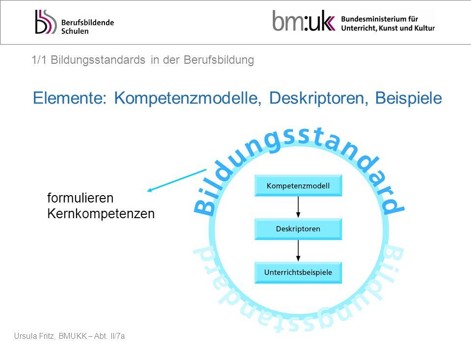 1/1 Bildungsstandards in der Berufsbildung Elemente: Kompetenzmodelle, Deskriptoren, Beispiele formulieren Kernkompetenzen
