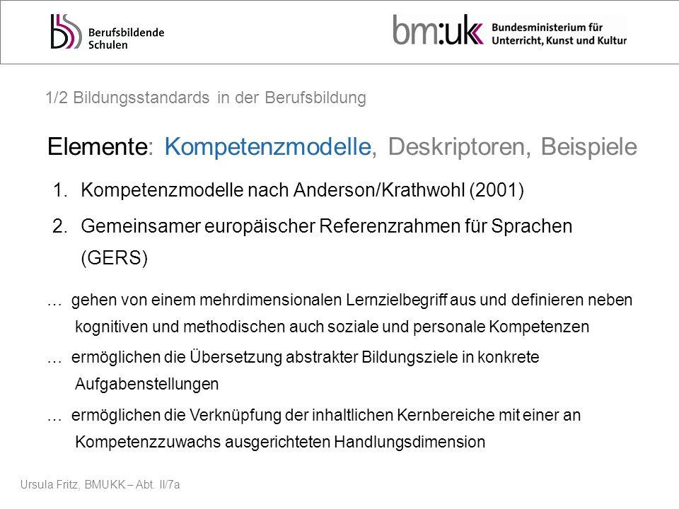 Ursula Fritz, BMUKK – Abt. II/7a 1.Kompetenzmodelle nach Anderson/Krathwohl (2001) 2.Gemeinsamer europäischer Referenzrahmen für Sprachen (GERS) … geh