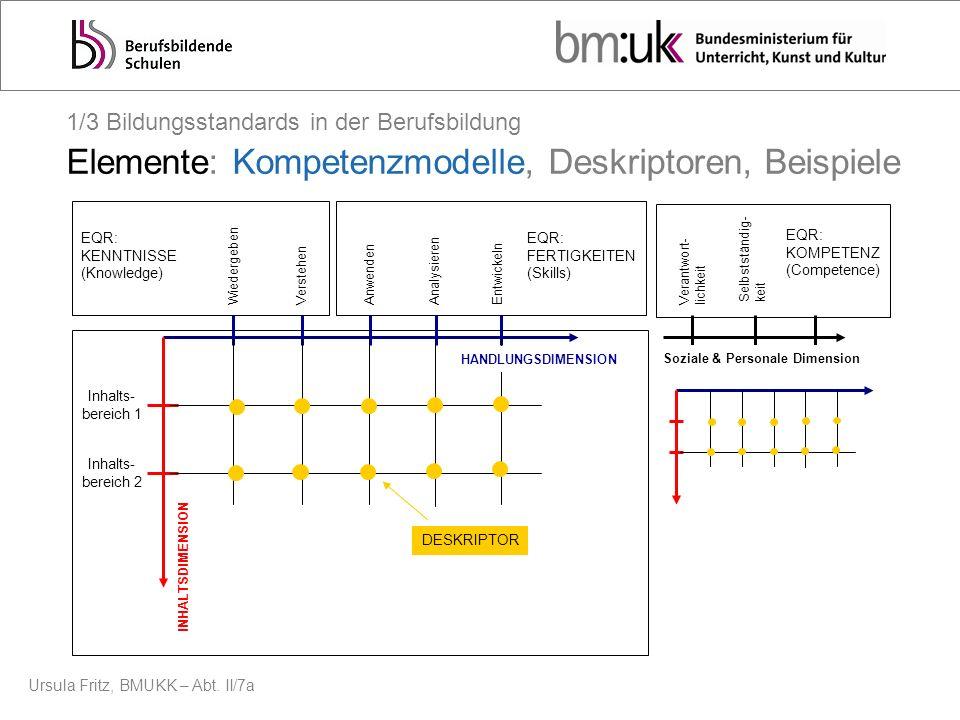 Ursula Fritz, BMUKK – Abt. II/7a EQR: KENNTNISSE 1/3 Bildungsstandards in der Berufsbildung Elemente: Kompetenzmodelle, Deskriptoren, Beispiele EQR: K