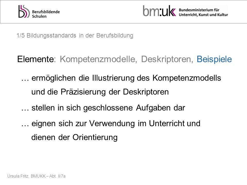 Ursula Fritz, BMUKK – Abt. II/7a … ermöglichen die Illustrierung des Kompetenzmodells und die Präzisierung der Deskriptoren … stellen in sich geschlos