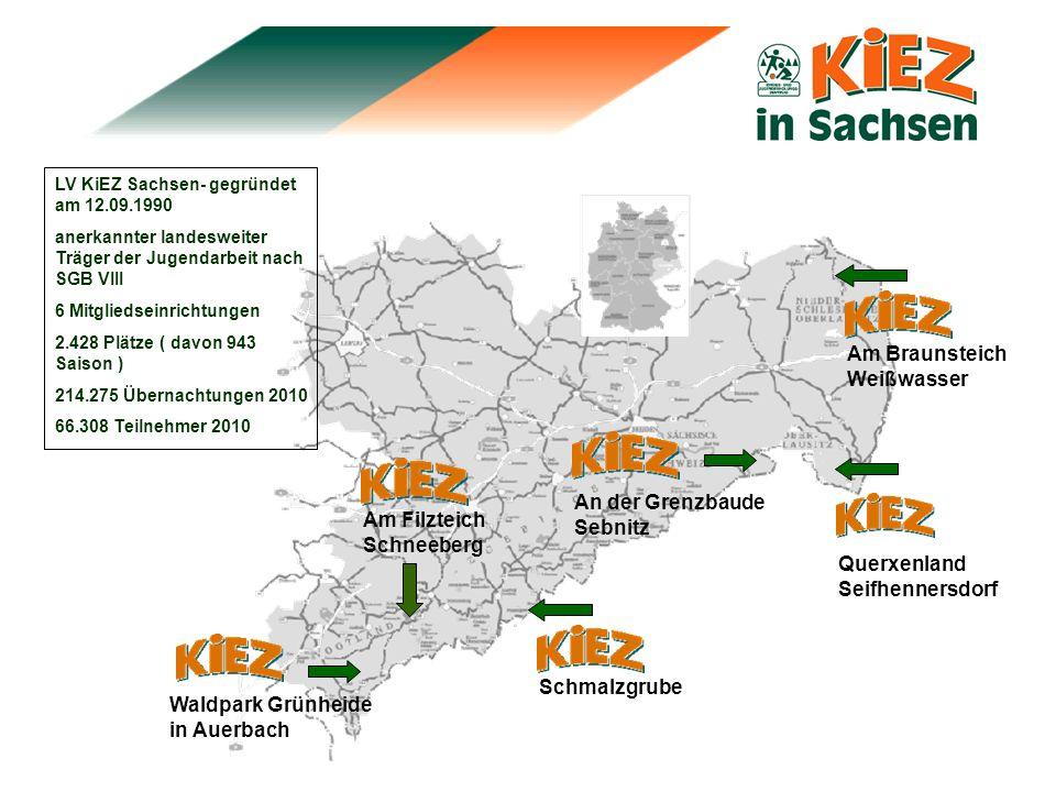 Gliederung 1.Basis: erweiterter Bildungsbegriff 2.Bildungsansatz KiEZ 3.Der 3.